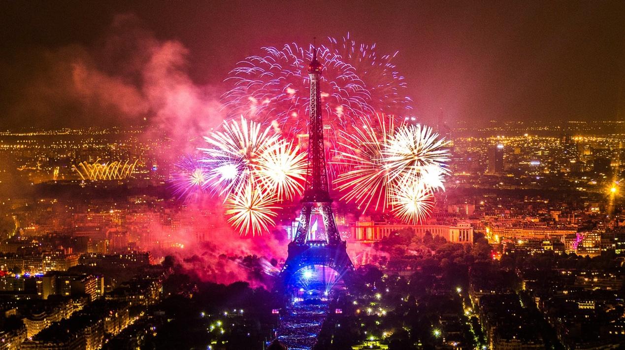 New Years Eve Paris